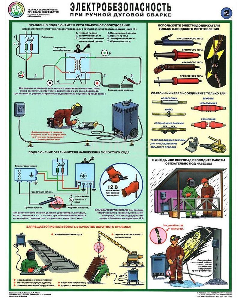 Электробезопасность автоэкзаменатор 2 группа по электробезопасности для не электротехнического персонала